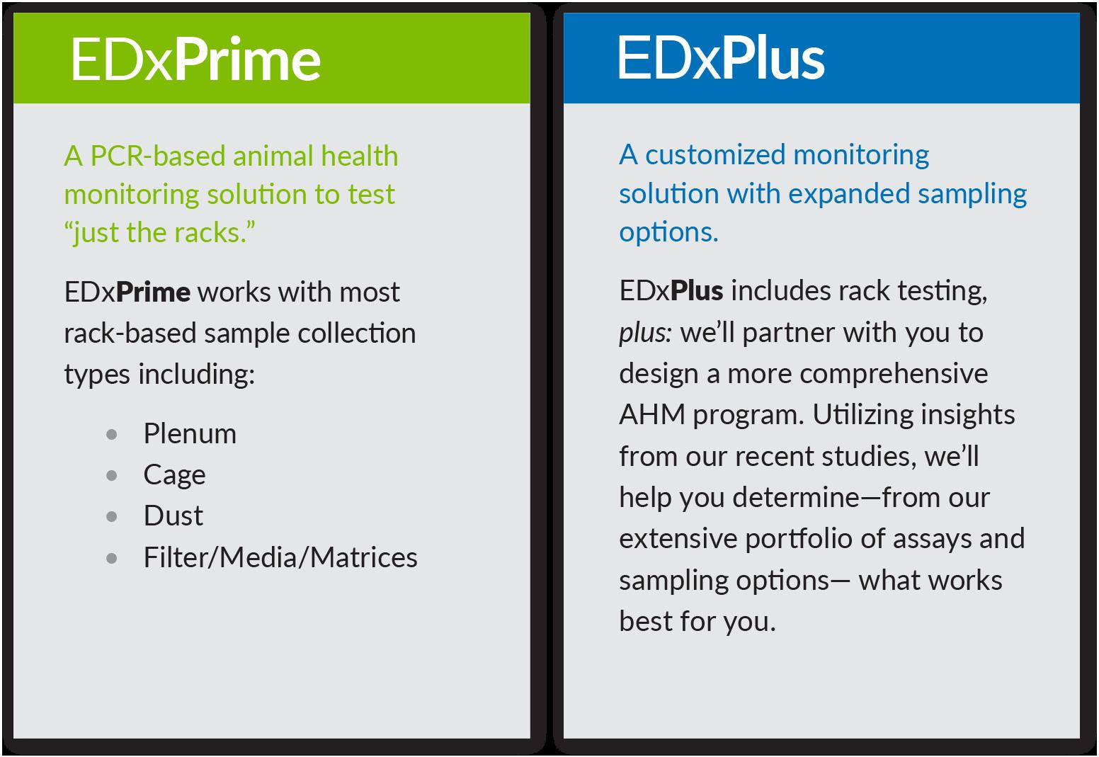 EDx-prime-plus-V2